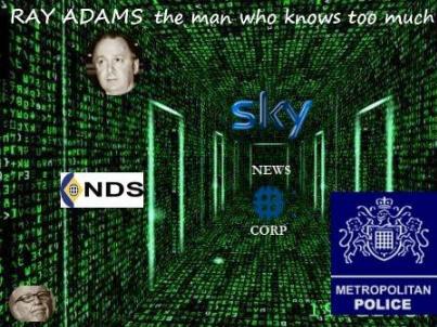 Ray Adams is the man in the lastest Murdoch scandal