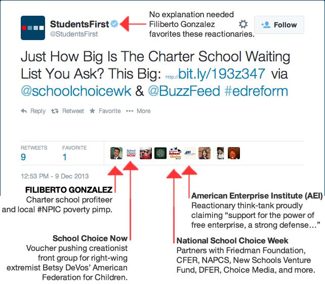 Filiberto Gonzalez: Charter school profiteer and local #NPIC poverty pimp.